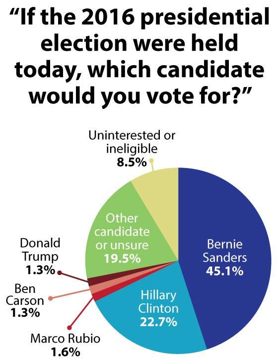 PollElection_Jillian-Lanney