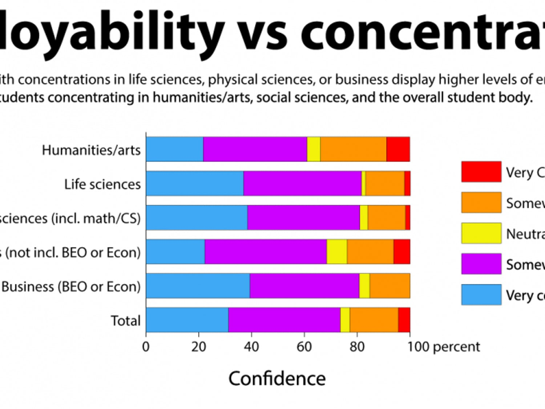 Knobloch_Employability_Concentration_Sarah_Martinez
