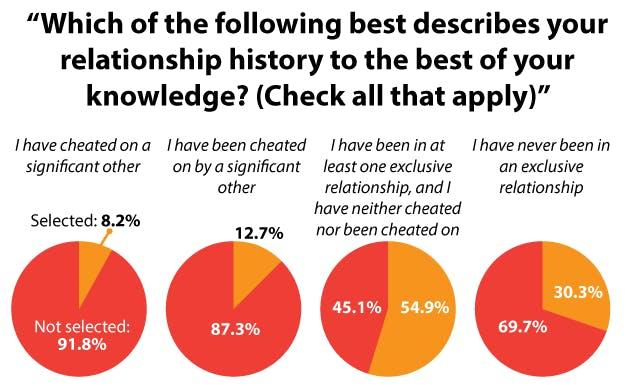 Poll-cheating2