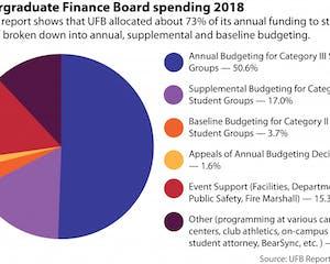 UFB-Spending-marlis-flinn
