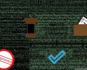 UCS-UFB-elections-2019