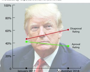 Trump-Approval-Rating