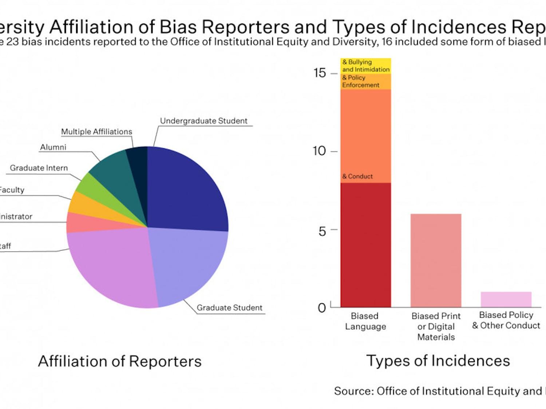 bias_graphic