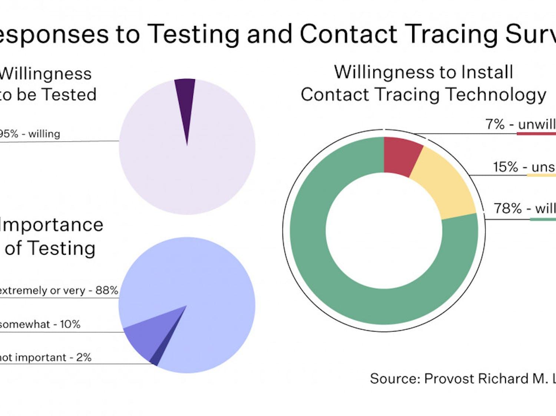 testingtracing-6-21-2020