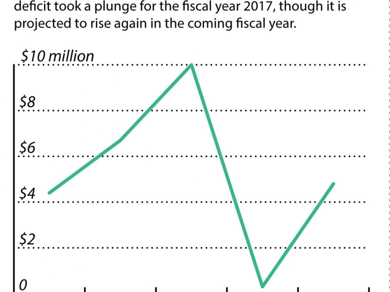 budget-deficit-1