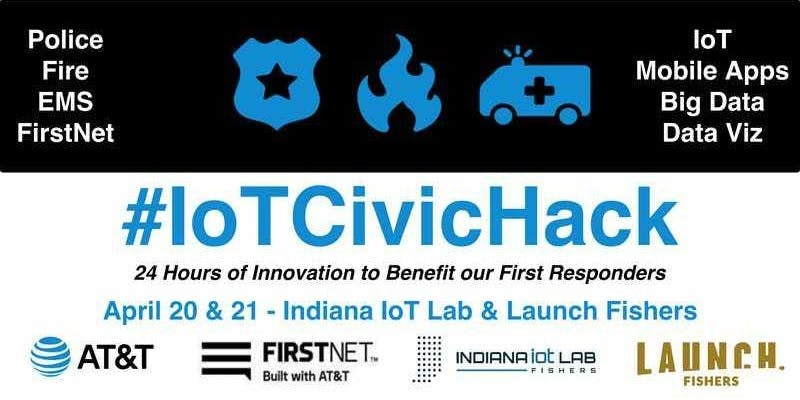 Ball State students participate in 2018 AT&T IoT Civic Hackathon