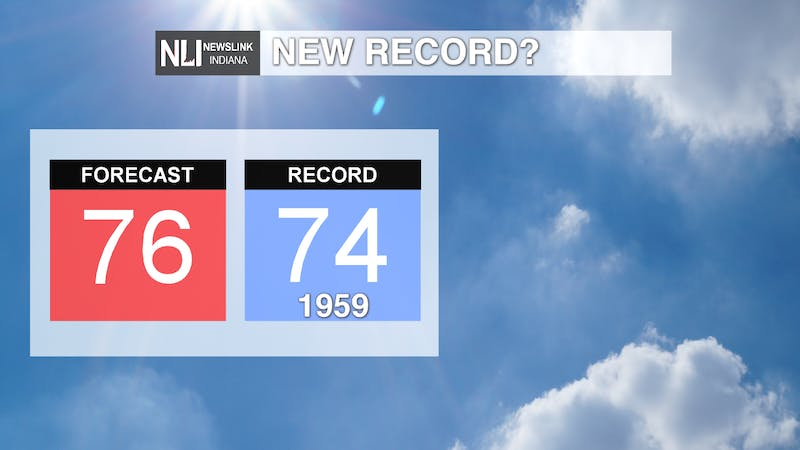 Comparing temps to record.png