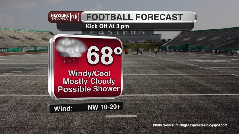 Ball State vs. Eastern Michigan Game Day Forecast