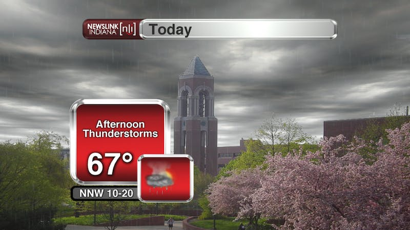 Sunny skies and warm temperatures for the weekend