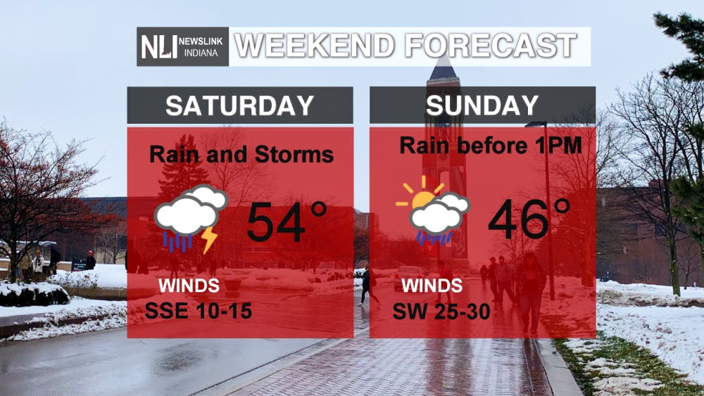A stormy Saturday is in the forecast