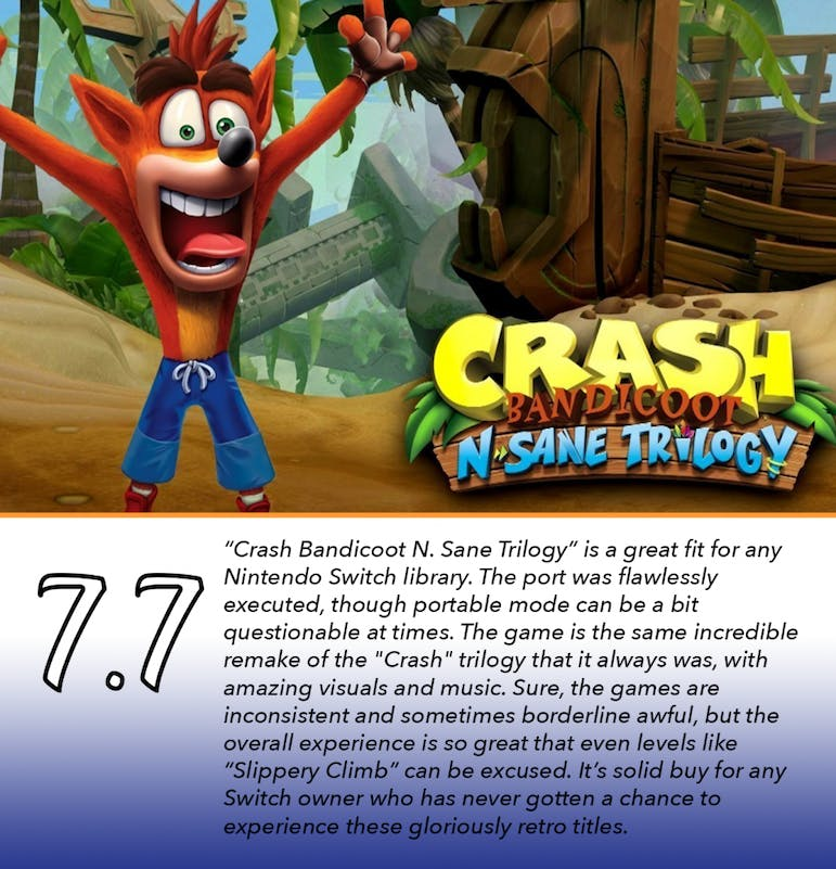 "Crash Bandicoot N  Sane Trilogy"" is a perfect fit for any Switch"