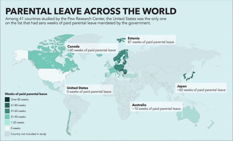 According to a 2016 Pew Research Center study of 41 countries, the United States is the only one without paid parental leave. Ball State implemented paid parental leave in 2017. Emily Wright, DN; Free Vector Maps, Courtesy