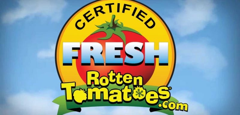 Rotten Tomatoes Ruining Movies? - Checkpoint