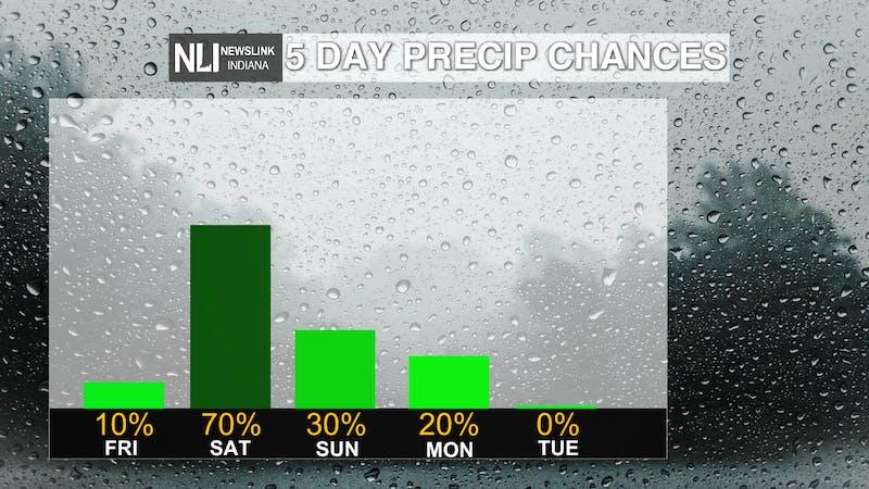 5 DAY RAIN CHANCES.png