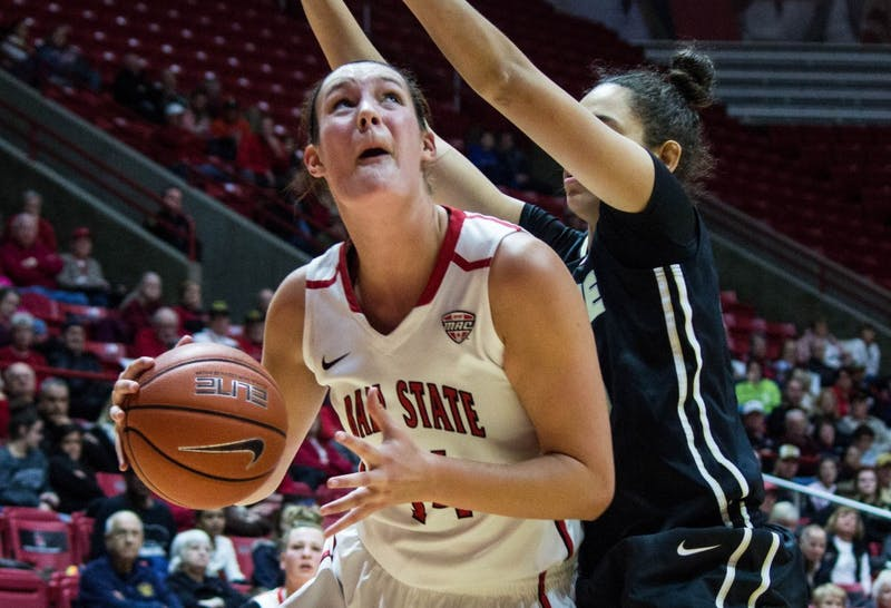 RECAP: Ball State women's basketball vs. Akron