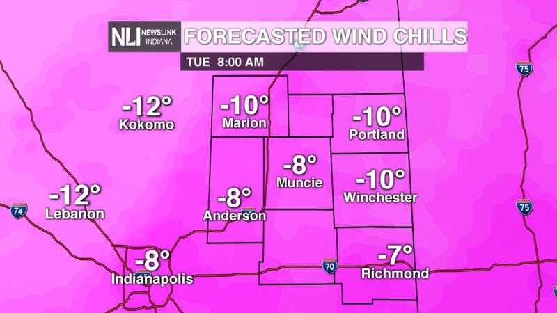 RPM 4k Wind Chills.png