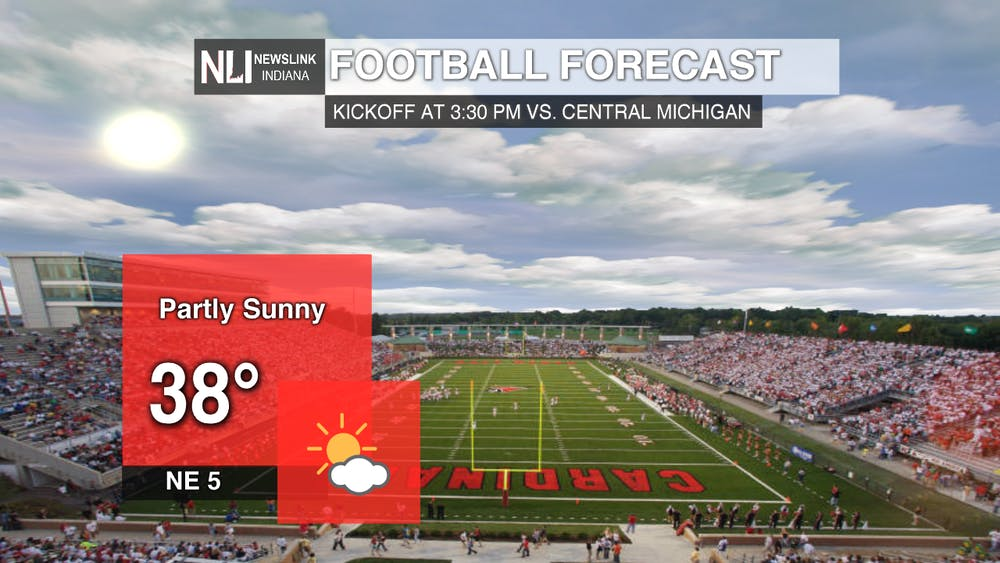 FOOTBALL FORECAST.png