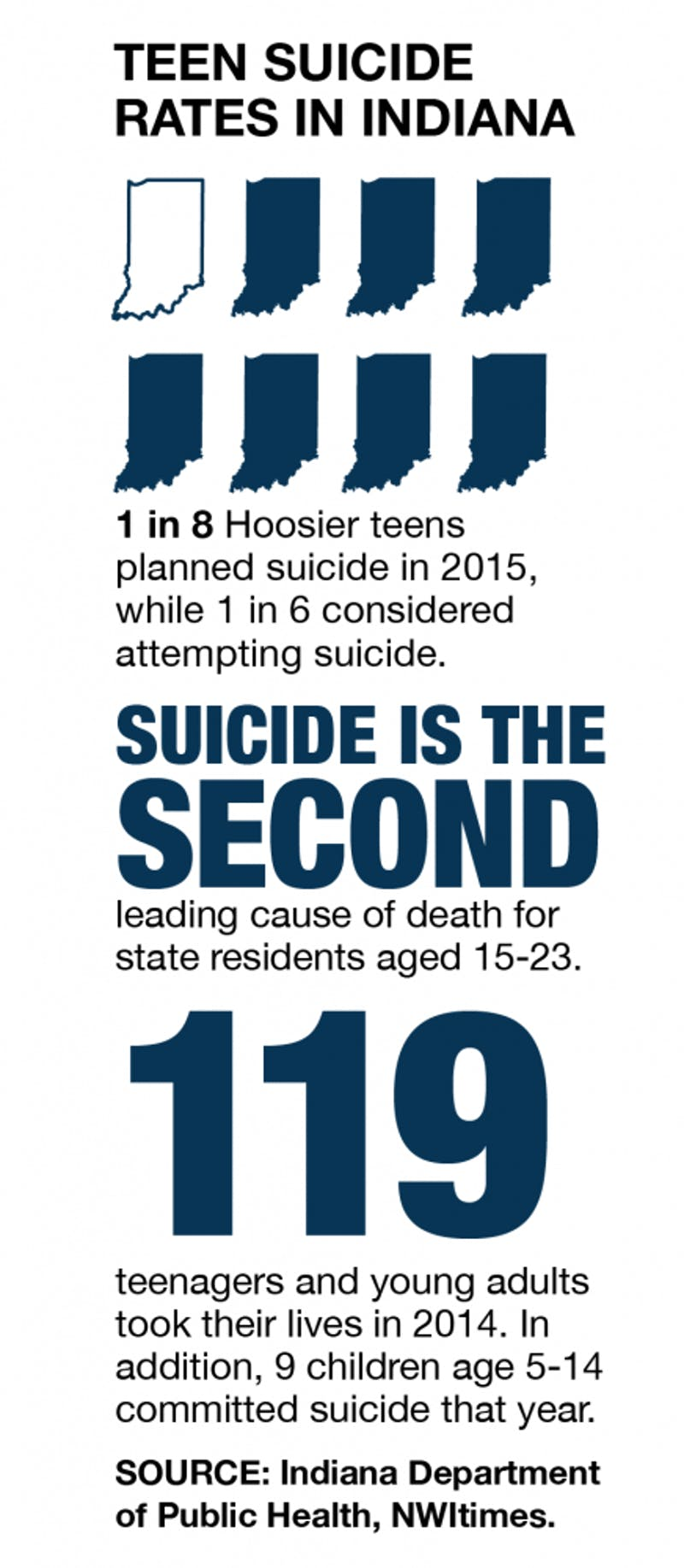 Indiana lawmakers propose plan to reduce youth suicide