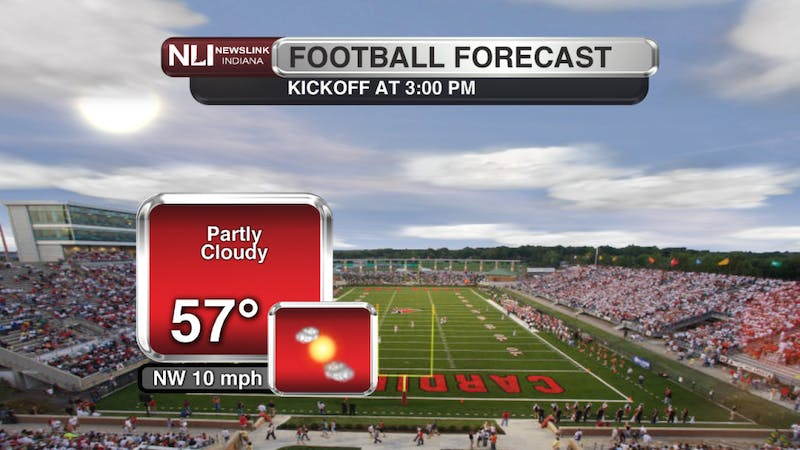 Homecoming weekend looking to be near-perfect