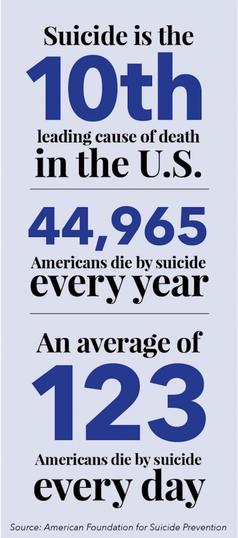 Unspoken: Suicide has a face