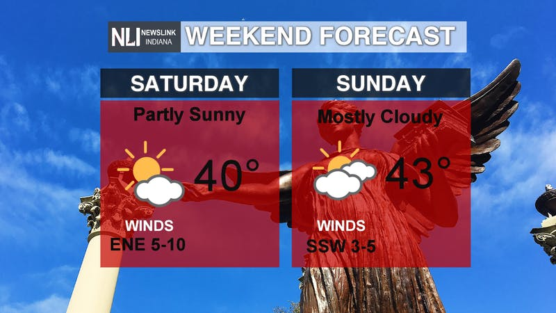 WEEKEND FORECAST.png