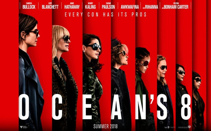 'Ocean's 8' proves that 8 is better than 11