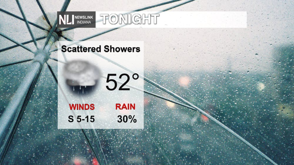 Scattered showers now, sunny skies later