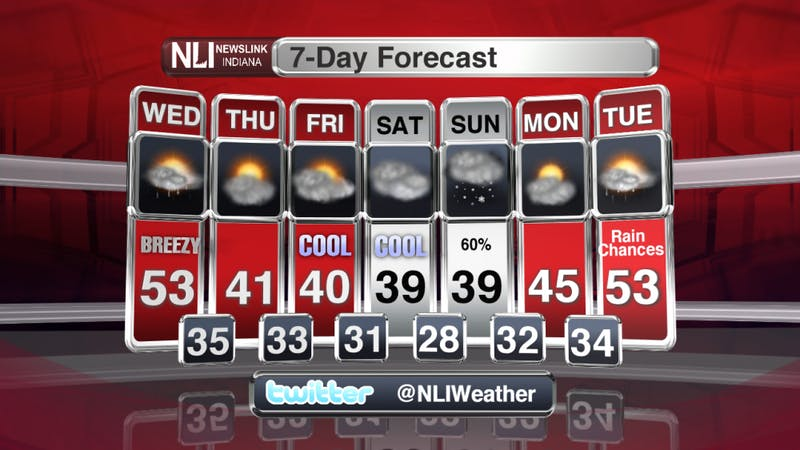 Cooler temperatures and snow in the forecast
