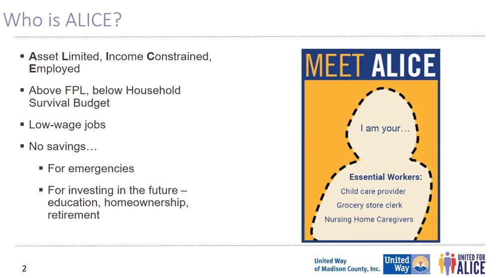 <p>Karen Hemberger presents her ALICE presentation at the annual PathStone community partnership event June 10. Hemberger was this year&#x27;s keynote speaker and spoke about ALICE employees, the people who need the most help paying for their housing. <strong>Maya Wilkins, Screenshot Capture</strong></p>