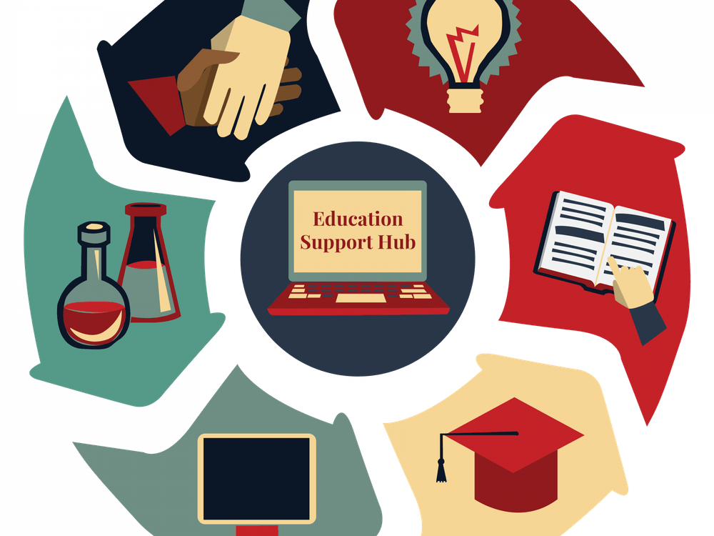 The Education Support Hub is a free online resource for families in the Muncie community. Blog topics on the support hub focus on COVID-19, and how to do schoolwork during the pandemic. Kamryn Tomlinson, DN