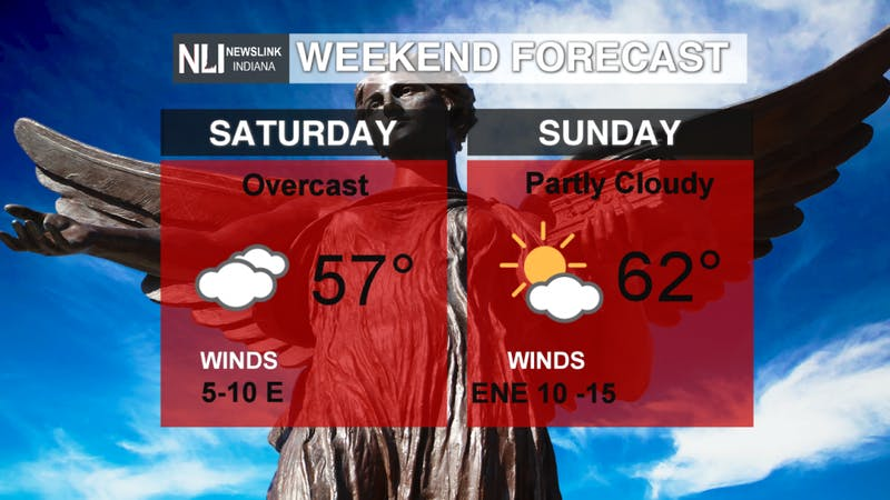 Warmer weekend, beautiful week ahead