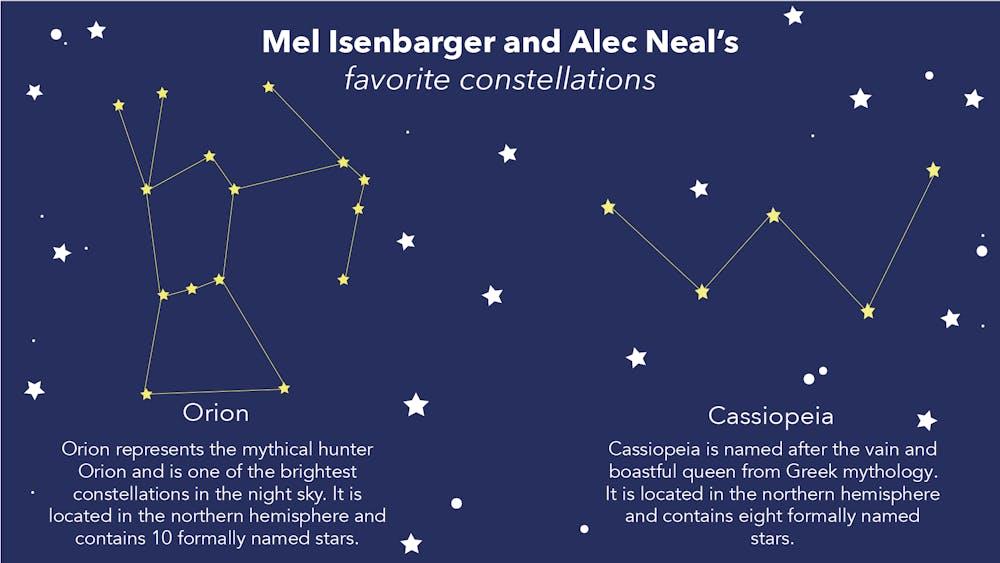 Charles W. Brown Planetarium hosts Facebook Lives to explore constellations