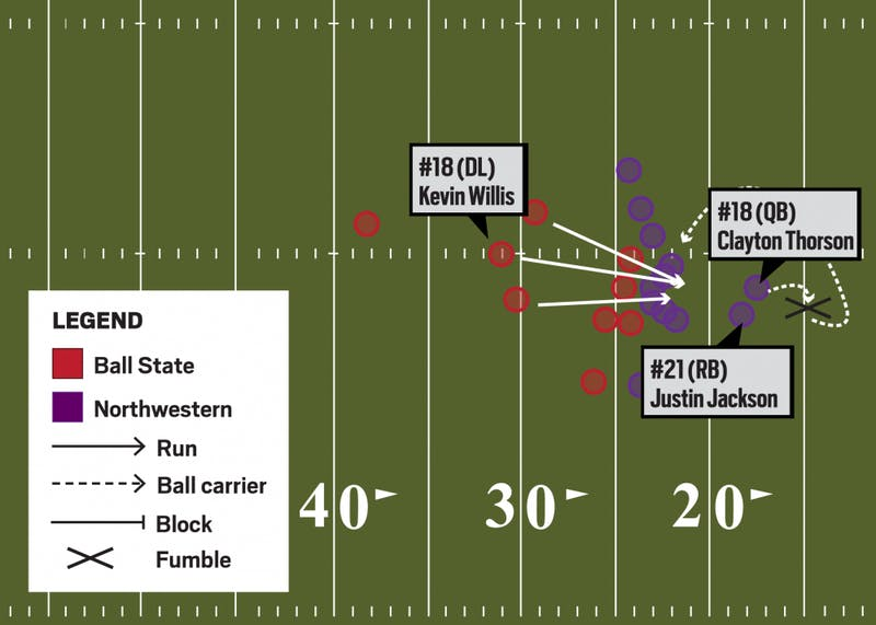 Anatomy of a play: Ball State at Northwestern