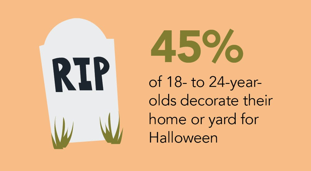 Spooktacular stats this Halloween season | The Daily News