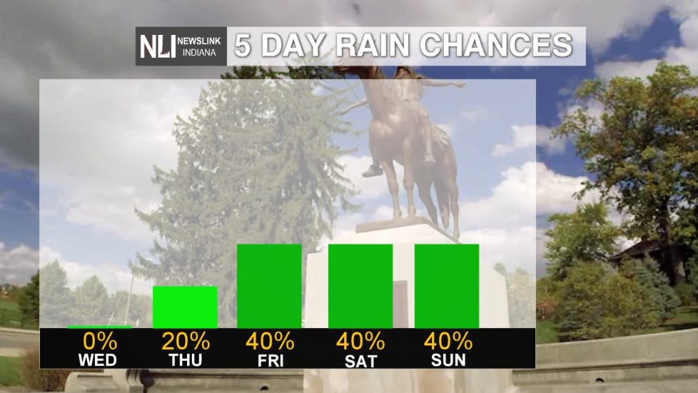 Photo courtesy of the NewsLink Indiana weather team
