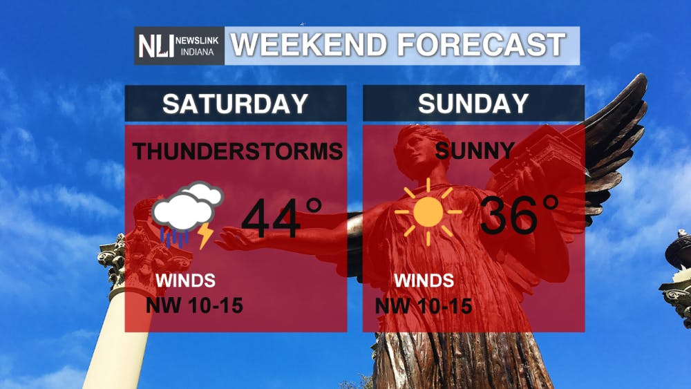 Rainy weekend ahead with a cool down on the way