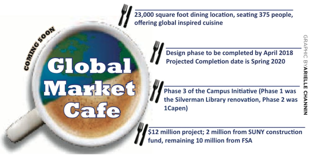 global_market_cafe