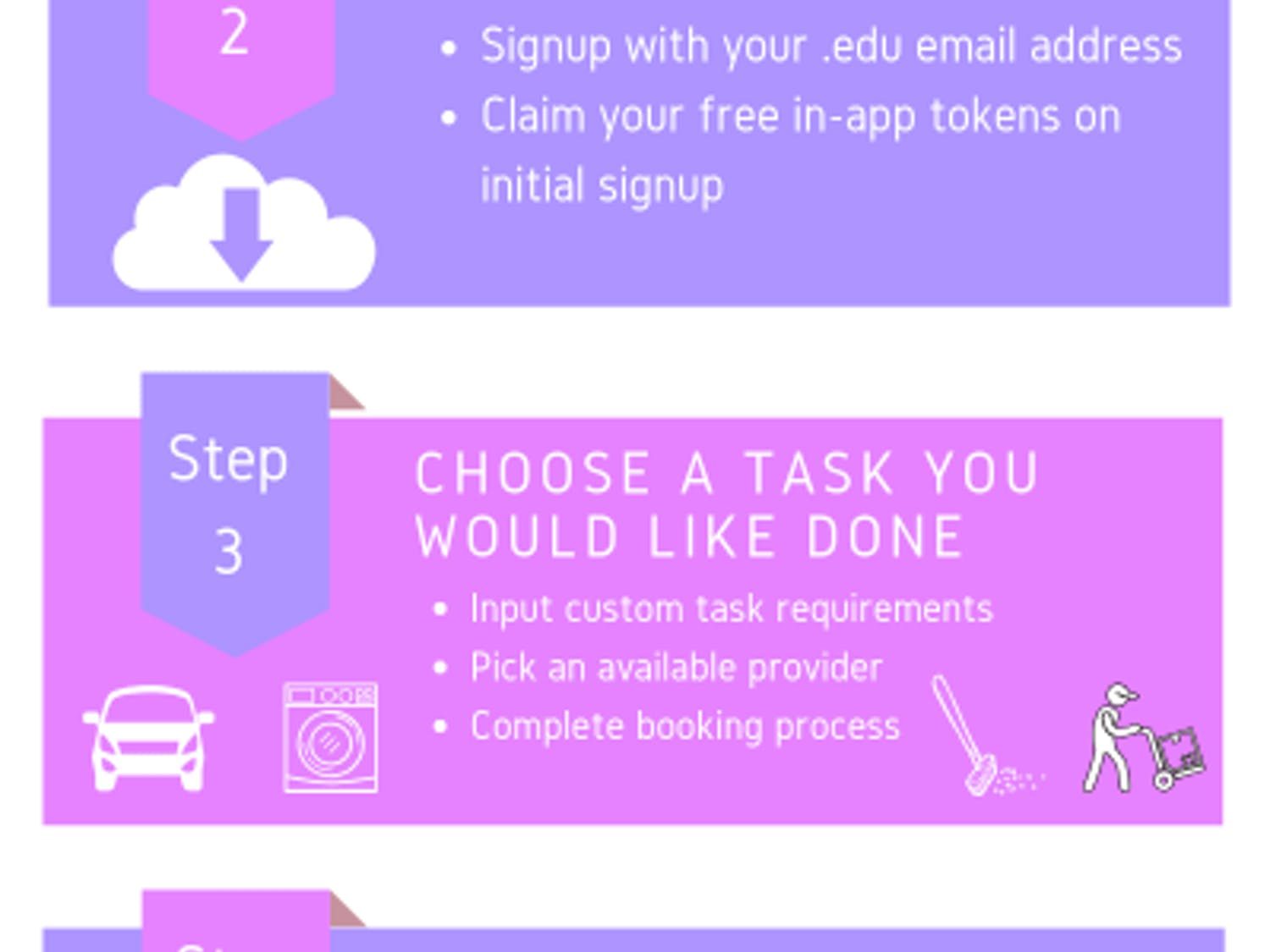 A step by step guide to using the Equilli App.