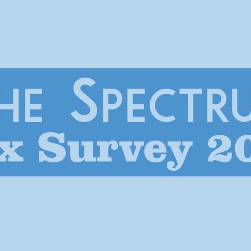 Spectrum sex survey 2020