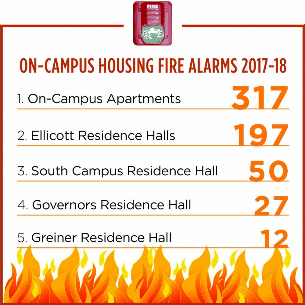 fire_alarm_graphic