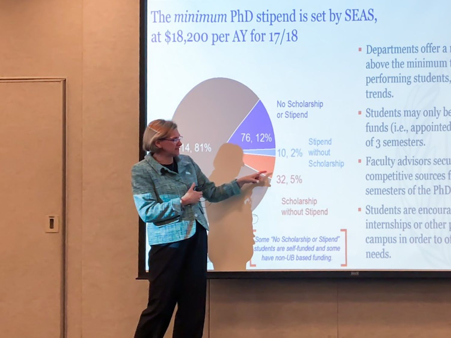 "Liesl Folks, dean of the School of Engineering and Applied Sciences, presents data about how the school determines its graduate student stipend packages at Tuesday's Faculty Senate meeting. Administrators in attendance reinforced the university's stance that stipends are ""fair"" and ""competitive,"" despite criticism that they should be higher."