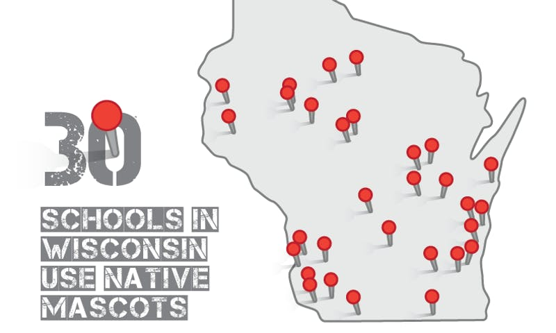 While 30 Wisconsin high schools still use Native American mascots, activists are hopeful for change after 18 school boards and the 11 Native American tribes cosigned a resolution banning the supposedly offensive representation.