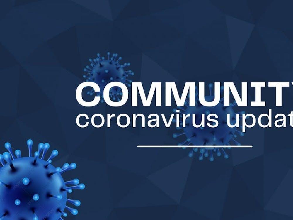 目前,大学社区内仍有72例新冠感染者,使秋季学期的总病例数增至652例。