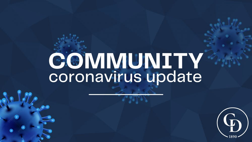 There are currently 64 total active cases in the community.