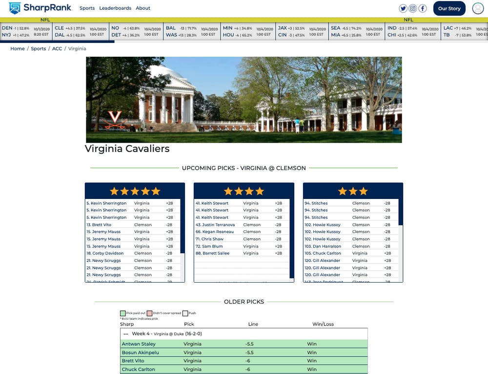 <p>A unique aspect of the site is the ability to individually bracket a school or professional sports organization to view sharp rankings for that specific team.&nbsp;</p>