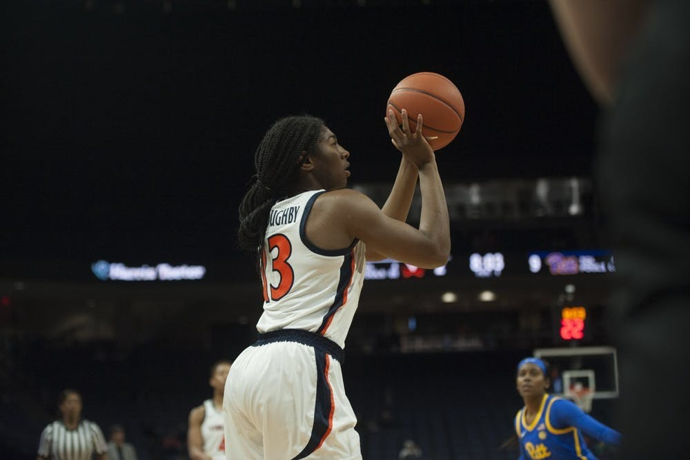 <p>Former Virginia guard Jocelyn Willoughby left Virginia as one of the most highly decorated women's basketball players in recent program history.&nbsp;</p>