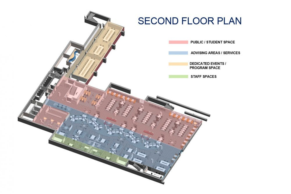 <p>This is the intended design plan for the Total Advising Center on the second floor of Clemons Library.</p>