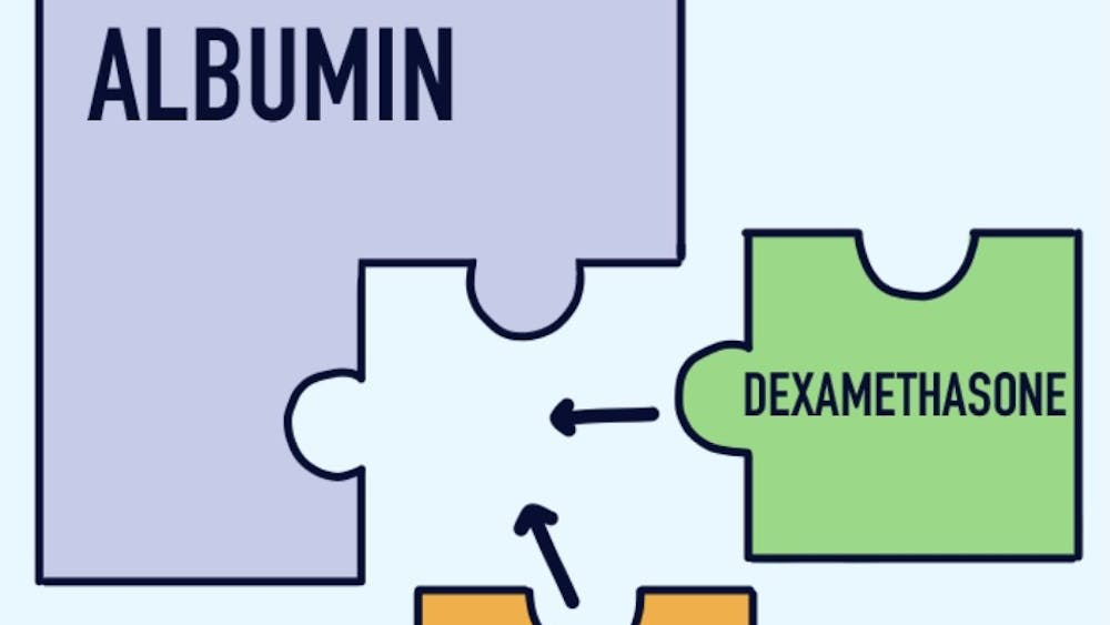 New research indicates that other drugs and the hormone testosterone may compete with dexamethasone for the limited sites on serum albumin, resulting in drug displacement, which makes a treatment less effective.