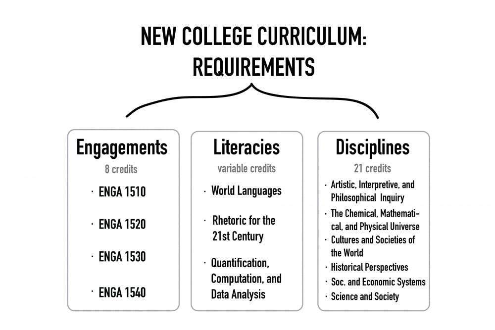 04.19.18_ns_newcurriculum_ASingh