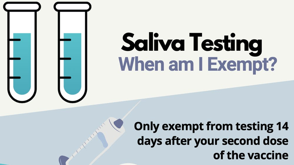Students are exempt from prevalence testing 14 days after their final dose of a COVID-19 vaccine or within the 150 days following a positive test result.